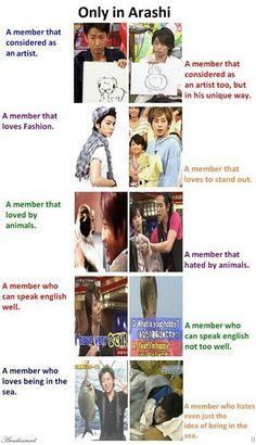 Arashi, this is why i love them