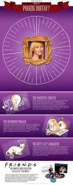 Phoebe's perfect detailed description! <3
