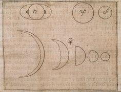 I didn't know Venus had phases.  'Galileo's phases of Venus, published 1613'
