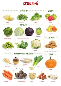 Warzywa i owoce sezonowe w lutym / Seasonal veggies and fruits - february Eat Healthy Cheap, Healthy Diet Snacks, Healthy Habits, Healthy Eating, Healthy Recipes, Season Fruits And Vegetables, Food Inc, Easy Diets, Recipes From Heaven