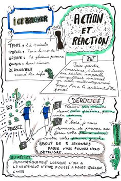 Icebreaker: Action et réaction - Ebcoorporation - Leadership embodiment High School French, Bullet Journal Travel, Movie Talk, French Teacher, Sketch Notes, Ice Breakers, Learn French, Buisness, Design Thinking