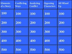 Jeopardy created to meet grade Georgia Performance standards in Writing. Topics covered are correct punctuation, spelling, appositives, editing and revising sentences, the writing process. Will be useful for upper elementary and Middle Grades. Middle School Ela, Middle School English, I School, School Stuff, School Ideas, Literary Elements, Story Elements, Trivia, 3rd Grade Social Studies