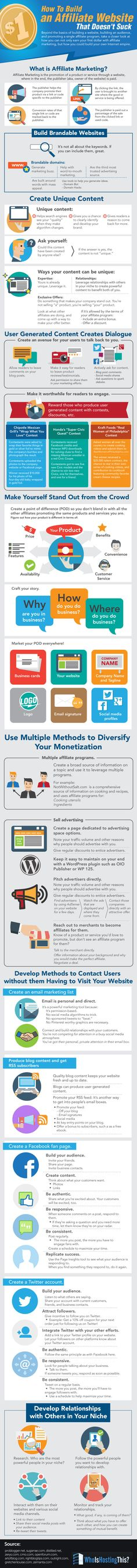 How to Build An Affiliate Website That Doesn't Suck #infographic