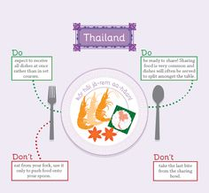 This Is How You Eat In Thailand