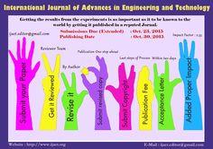 Publication Flow of IJAET Journal