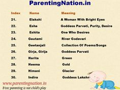 10 Best Sanskrit Baby Girl Names With Meaning images in 2014