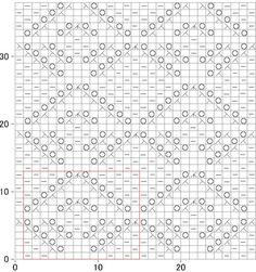 Stacked Diamonds Free Knitting Stitch Pattern chart