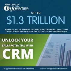 Did you know?    Up to $ 1.3 Trillion  The worth of value remains untapped by companies;  the value that can be unlocked through the use of social technologies.    Nube Lead      #entrepreneur #cybersecurity #digitalmarketing #technology  #instagood #photooftheday  #marketing #business #travel #success #crm #salesforce Business Travel, To Focus, Lorem Ipsum, Did You Know, Read More, Digital Marketing, Entrepreneur, Success