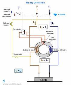 Electric Hoist Wiring Diagram Harbor Freight Attic