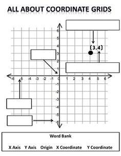 COORDINATE GRID BUNDLE! | Math | Lesson Plan | Math Activity | Middle School Math | Coordinate Grid |