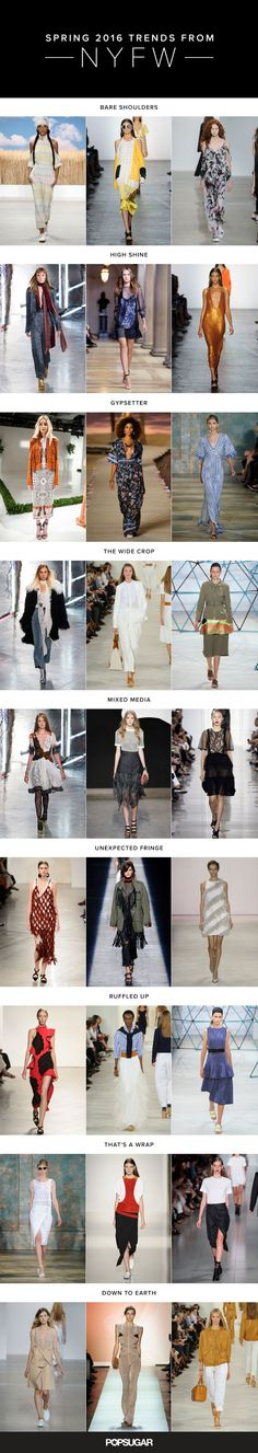 The most popular trends from Spring 2016 NYFW