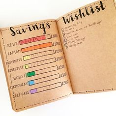 Make managing your money easier and more fun with a Bullet Journal! Here's a list of 10 brilliant budget trackers for inspiration.