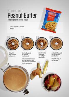 Homemade Peanut Butter | http://neilarey.com/recipes/homemade-peanutbutter.html