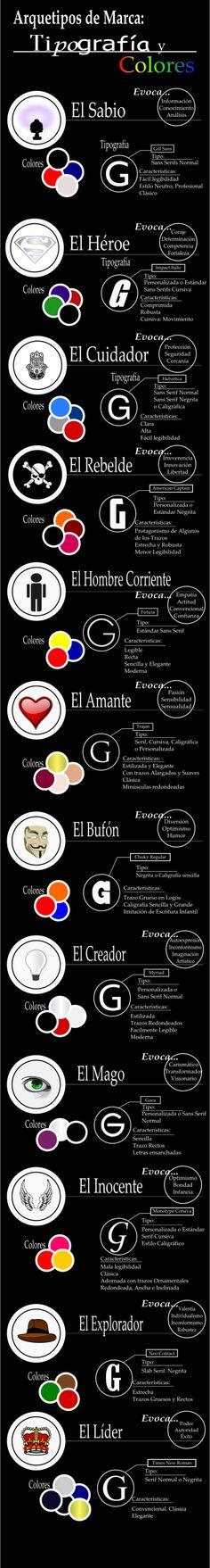 Arquetipos de Marca: Colores y Tipografía
