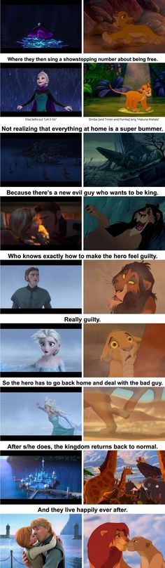 Frozen And Lion King Are The Same Movie - Part II