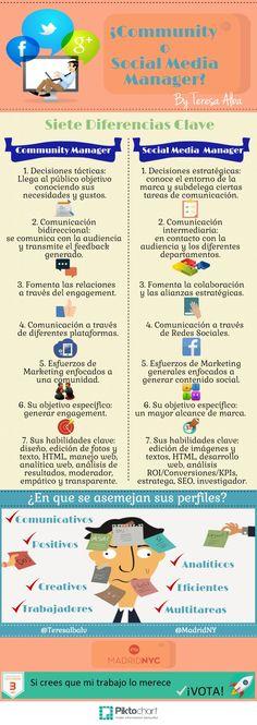 Una infografía molona sobre las diferencias clave entre un #Community y un #SocialMediaManager creada por una buena causa :)