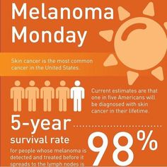 Back to school means it's pop quiz time! Do you know these melanoma facts? #SunburnAlert