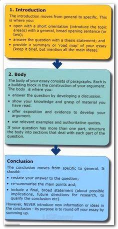 how to write a compare and contrast essay 7th grade
