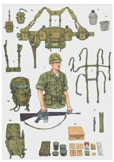 military cold war equipment, leftovers from the vietnam era. | Review: Vietnam War US & Allied Combat Equipment | IPMS/USA Reviews