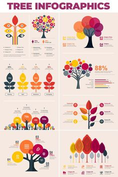 Tree Bundle – Infographic Elements – design com Tree Bundle – Infographic Elements Tree Bundle – Infographic Elements Make An Infographic, Infographic Powerpoint, Creative Infographic, Infographic Templates, Infographic Posters, Flugblatt Design, Layout Design, Design Trends, Diagram Design