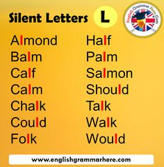 Silent Letters in English from A-Z – English Grammar Here - New Sites English Grammar Rules, English Phonics, Teaching English Grammar, English Writing Skills, English Vocabulary Words, Learn English Words, English Phrases, English Language Learning, English Lessons