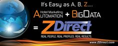 Hotel Marketing Automation from ZDirect, helps you reduce costs and optimize your limited resources by introducing automated eMarketing workflow processes.