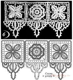 Tips on crochet edgings design Crochet Doily Diagram, Crochet Lace Edging, Crochet Diy, Crochet Borders, Crochet Squares, Filet Crochet, Irish Crochet, Vintage Crochet, Crochet Crafts