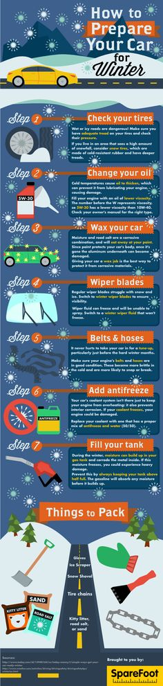 How to Prepare Your Car For Winter- infographic #CarCare