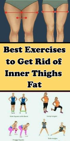 Strategy, tactics, furthermore resource for obtaining the very best result as well as making the maximum utilization of Thigh Fat Workout Health And Fitness Expo, Health And Fitness Articles, Wellness Fitness, Health Advice, Health And Wellbeing, Fitness Diet, Health And Beauty Tips, Health Diet, Sport