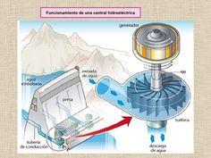Image result for presa hidroelectrica