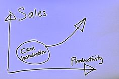 How to do your CRM review