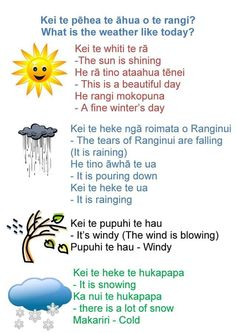 Te reo weather School Resources, Teaching Resources, Teaching Ideas, Maori Songs, Weather Like Today, Waitangi Day, Maori Symbols, Learning Stories, Kids Learning