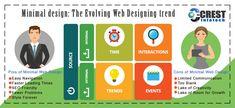 Minimal design: The Evolving Web Designing trend - Crest Infotech
