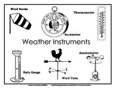 Weather Unit Freebie: Station Experiment for Making an Anemometer