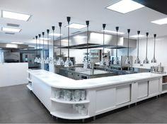 Equipos para gastronomia hornos para panaderia cocinas for Mesas industriales