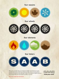 Non official SAAB advertisement