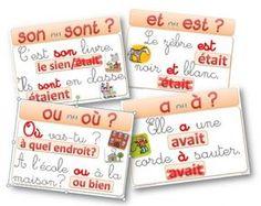 Affichage Orthographe : les homophones et ressources en orthographe - Le petit cartable de Sanleane
