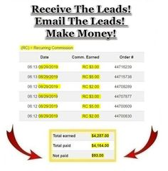 Business Buyer Leads Today, I'm going to give you an opportunity to start making some real money online.