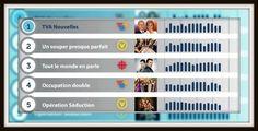 Palmarès de l'audience sociale de la télévision au Québec: beaucoup de bruit pour peu? #socialtv