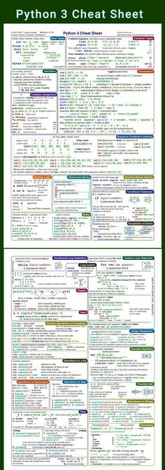 #Adarsh_Bhardwaj infographic  coding programming languages  cheatseats Python java JavaScript linux html CSS code coder programmer beginner C C++ Web development developer programmers Computer