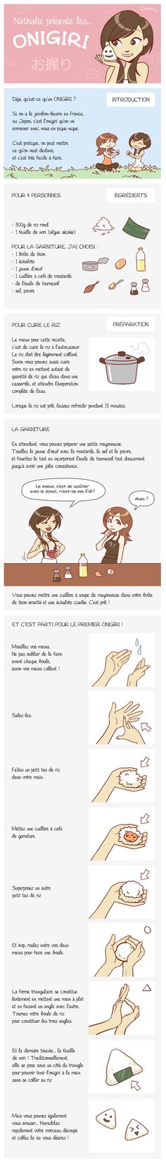 Haha all in French, but a how-to for onigiri for people who didn't grow up with a Japanese mom!