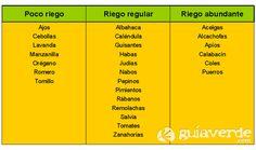 Tabla de riego de plantas hortícolas
