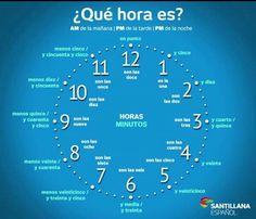 Aprendendo as horas Spanish Classroom, Teaching Spanish, Spanish English, School Daze, Spanish Language, Idioms, Languages, Spanish Vocabulary, Spanish Class