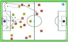 Ejercicio para mejorar la capacidad de un equipo de remontar resultados adversos en el tramo final del partido. #ejercicios #fútbol #entrenadores
