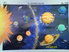 Risultati immagini per trabajos de primaria del sistema solar Solar System Activities, Solar System Projects, Science Projects, School Projects, Projects To Try, Earth Sun And Moon, Solar System Poster, Planet Project, Solar System Model