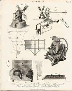 WINDMILL MACHINERY & SAILS_MECHANICS_VINTAGE PRINT_Georgian Period 1816 Plt.10 | eBay