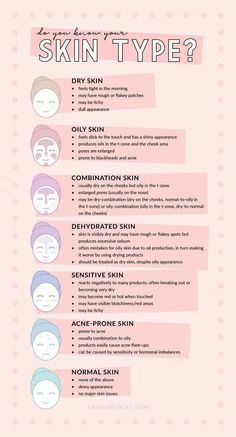 Figuring Out Your Skin Type Get Perfect Skin FAST is part of Beauty skin care routine - The key to perfect skin is knowing your skin type Figuring it out can be difficult so I've created this handy little guide to help you! Face Skin Care, Diy Skin Care, Dry Skin On Face, Skin Care Tips, Face Care Tips, Haut Routine, Skin Care Routine Steps, Face Care Routine, Clear Skin Routine