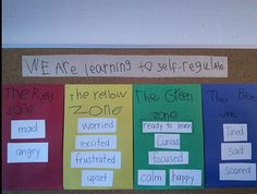 We are learning to self-regulate. Slowly introducing and teaching the zones of regulation. Self Regulation Kindergarten, Teaching Kindergarten, Inquiry Based Learning, Social Emotional Learning, Learning Skills, Coping Skills, Social Skills, Study Skills, Reggio