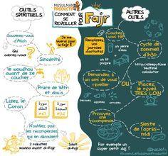 [Doodle] Comment se réveiller pour Fajr | Musulman Productif
