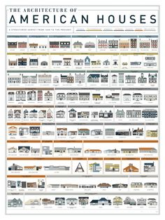 400 Years of American Housing
